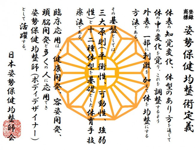 shiseihokenkinseishi